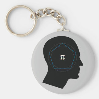 Archimedes' Approximation of Pi - Math Keychains