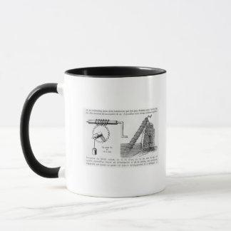 Archimedes screw mug