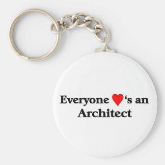 Architect Keychain