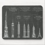 """Architectural Heights Mouse Pad<br><div class=""""desc"""">This blueprint style design has been brought to you by World Art Group. Featuring a futuristic sketch of several skyscrapers and high rise buildings, this modern architectural piece was originally created by contemporary artist Ethan Harper. Lovers of trendy, present day art will love the symmetry of this schematic print. Ethan...</div>"""