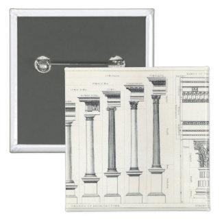Architecture I: Orders of Architecture Button