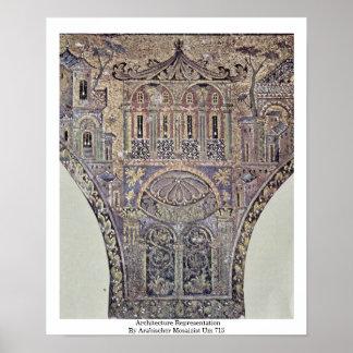 Architecture Representation Posters