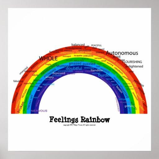 Arco iris de las sensaciones posters