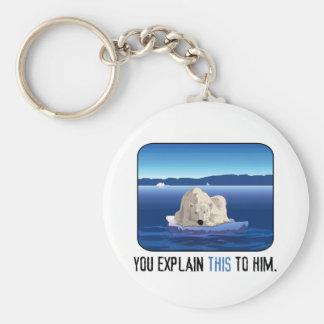 Arctic Polar Bear Keychains