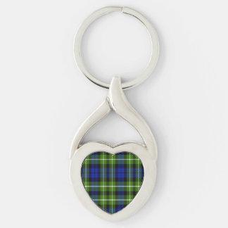 Ardes Scottish Tartan Keychain