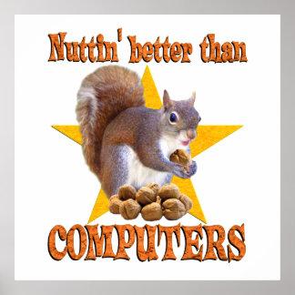 Ardilla del ordenador póster