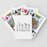 Are We Just Dead Clades Walking? (Evolution) Playing Cards