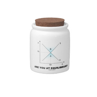 Are You At Equilibrium? Supply-And-Demand Curve Candy Jar