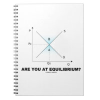 Are You At Equilibrium? Supply-And-Demand Curve Notebooks