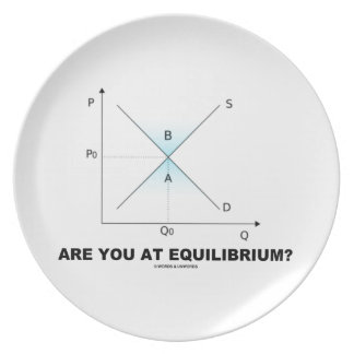 Are You At Equilibrium? Supply-And-Demand Curve Plate