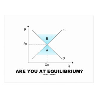Are You At Equilibrium? (Supply-And-Demand Curve) Post Card