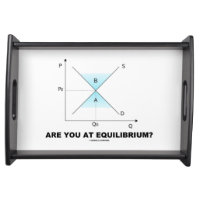 Are You At Equilibrium? Supply-And-Demand Curve Serving Tray