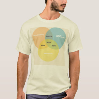 Are you GEEK? T-Shirt
