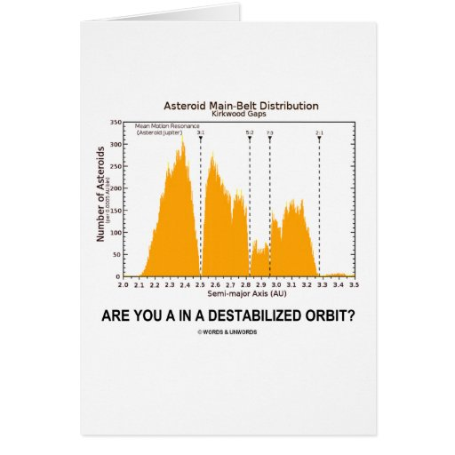 Are You In A Destabilized Orbit? (Kirkwood Gaps) Card