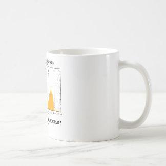 Are You In A Destabilized Orbit? (Kirkwood Gaps) Coffee Mugs