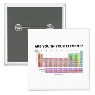 Are You In Your Element? (Periodic Table Humor) 2 Inch Square Button