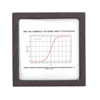 Are You Normally So Dense About Statistics? Gift Box