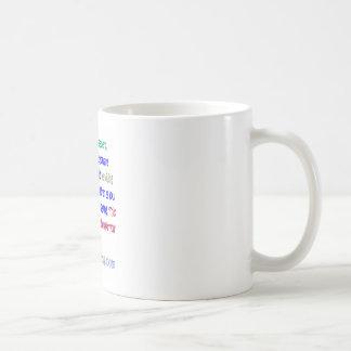 Are you proud? coffee mug