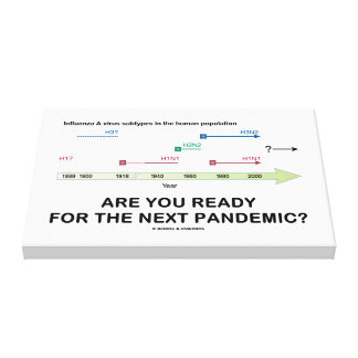 Are You Ready For The Next Pandemic? Canvas Print