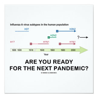 Are You Ready For The Next Pandemic? Card