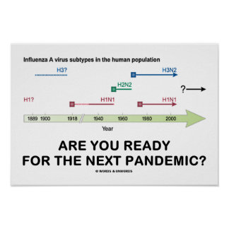 Are You Ready For The Next Pandemic? Poster
