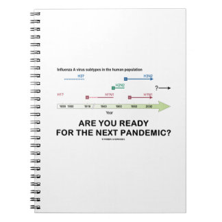 Are You Ready For The Next Pandemic? Spiral Notebook