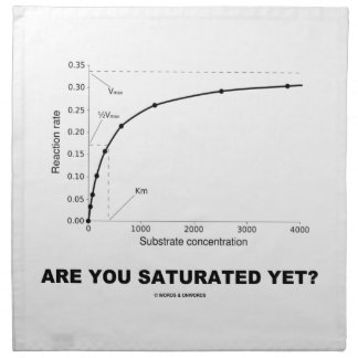 Are You Saturated Yet? (Chemistry Humor) Cloth Napkin