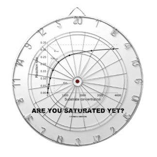 Are You Saturated Yet? (Chemistry Humor) Dart Board