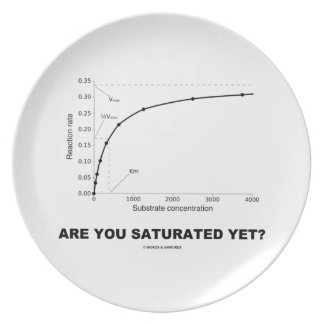 Are You Saturated Yet? (Chemistry Humor) Dinner Plate
