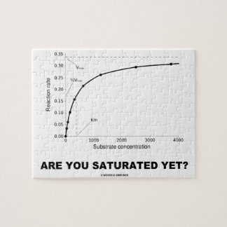 Are You Saturated Yet? (Chemistry Humor) Jigsaw Puzzle