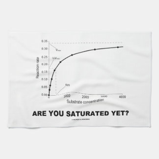 Are You Saturated Yet? (Chemistry Humor) Kitchen Towels