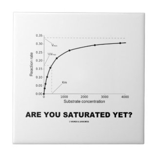 Are You Saturated Yet? (Chemistry Humor) Tile