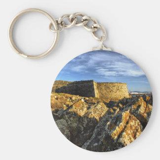 Areosa fortress keychain