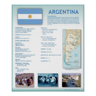 Argentina Posters
