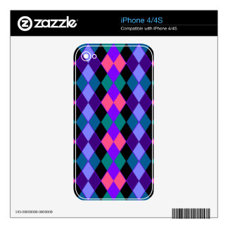 Argyle Decal For The iPhone 4