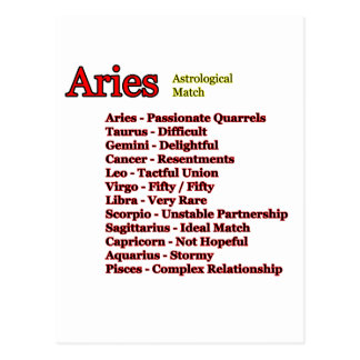 Aries Astrological Match The MUSEUM Zazzle Gifts Postcard