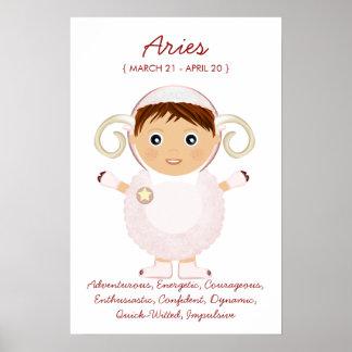 Aries - Boy Horoscope Poster