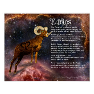 Aries Characteristics Posters