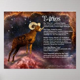 Aries Characteristics Poster