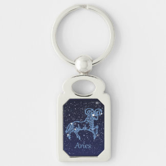 Aries Constellation and Zodiac Sign with Stars Keychain