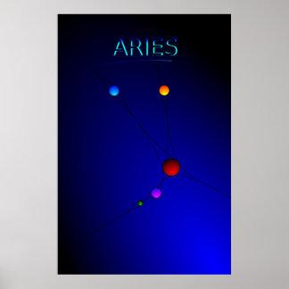 Aries constellation poster