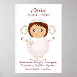 Aries - Girl Horoscope Poster