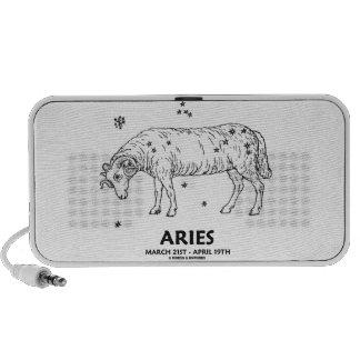 Aries (March 21st - April 19th) Mini Speakers
