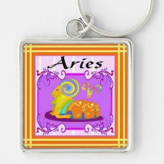 Aries the Ram Keychain