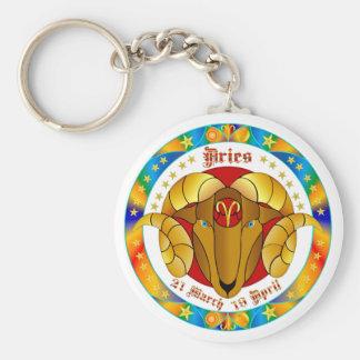 Aries Zodiac-V-1 Set-1 Basic Round Button Keychain