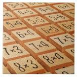 Aritmético. La multiplicación mide el tiempo de la Tejas Ceramicas