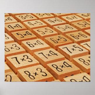 Aritmético. La multiplicación mide el tiempo de la Impresiones