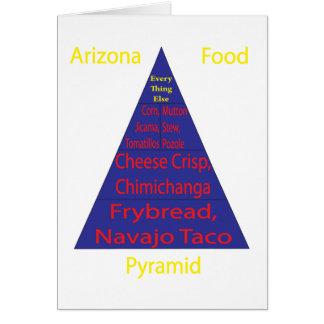 Arizona Food Pyramid Card
