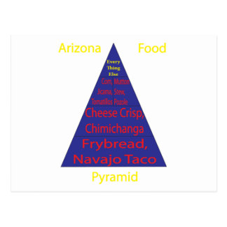Arizona Food Pyramid Postcard