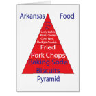 Arkansas Food Pyramid Card